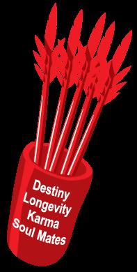 Relationship Astrology - Destiny, Longevity, Karma, Soulmates