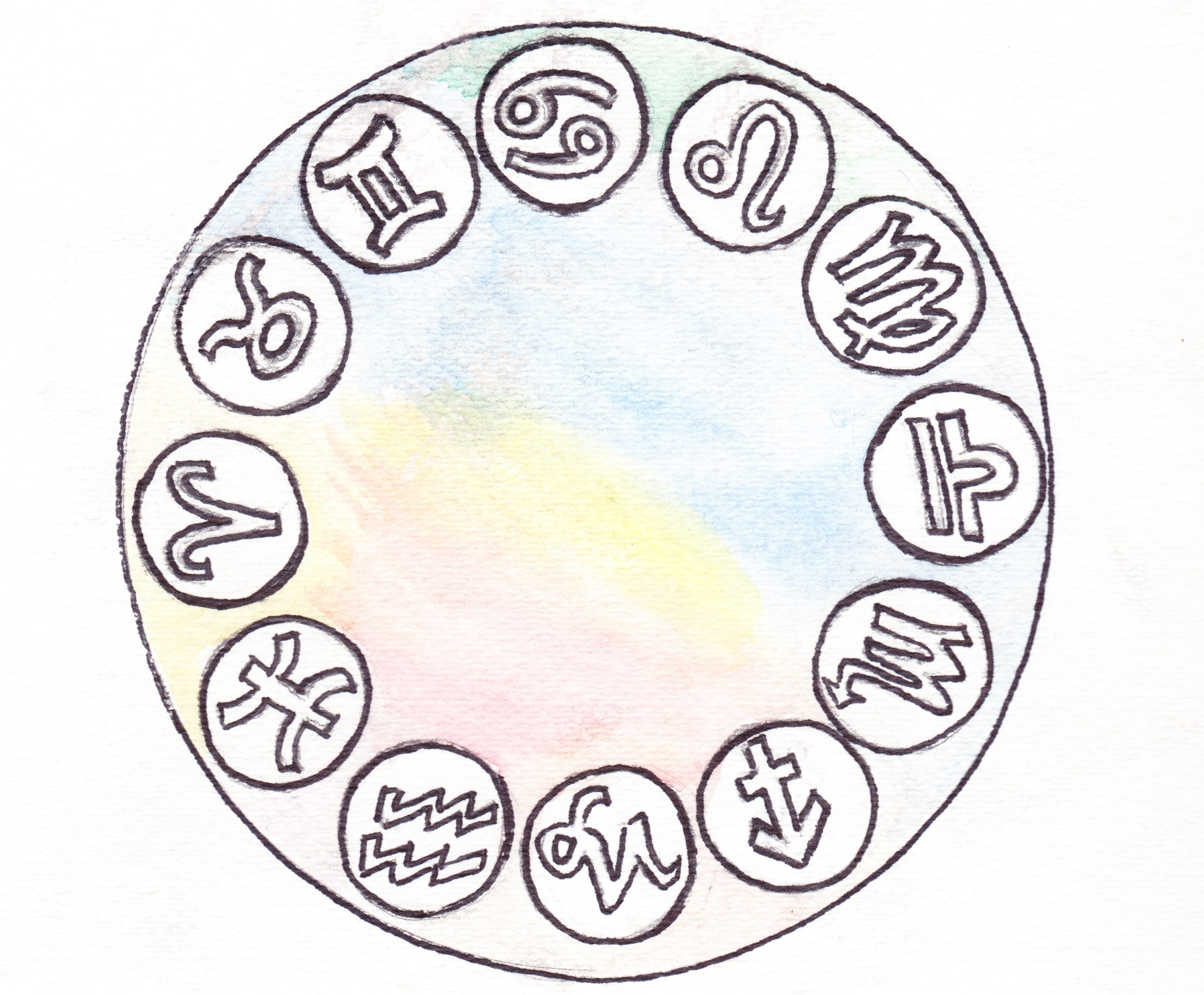 Free astrology chart calculator crystal b astrology geenschuldenfo Gallery