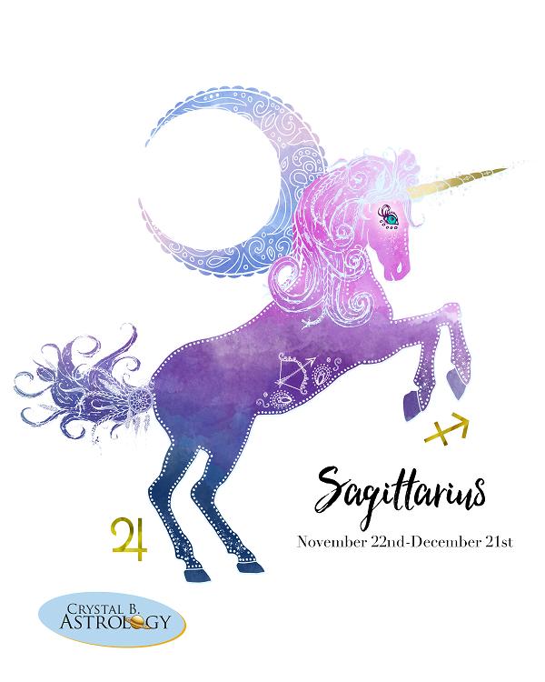 sagittarius zodiac sign information | horoscopes crystal astrology