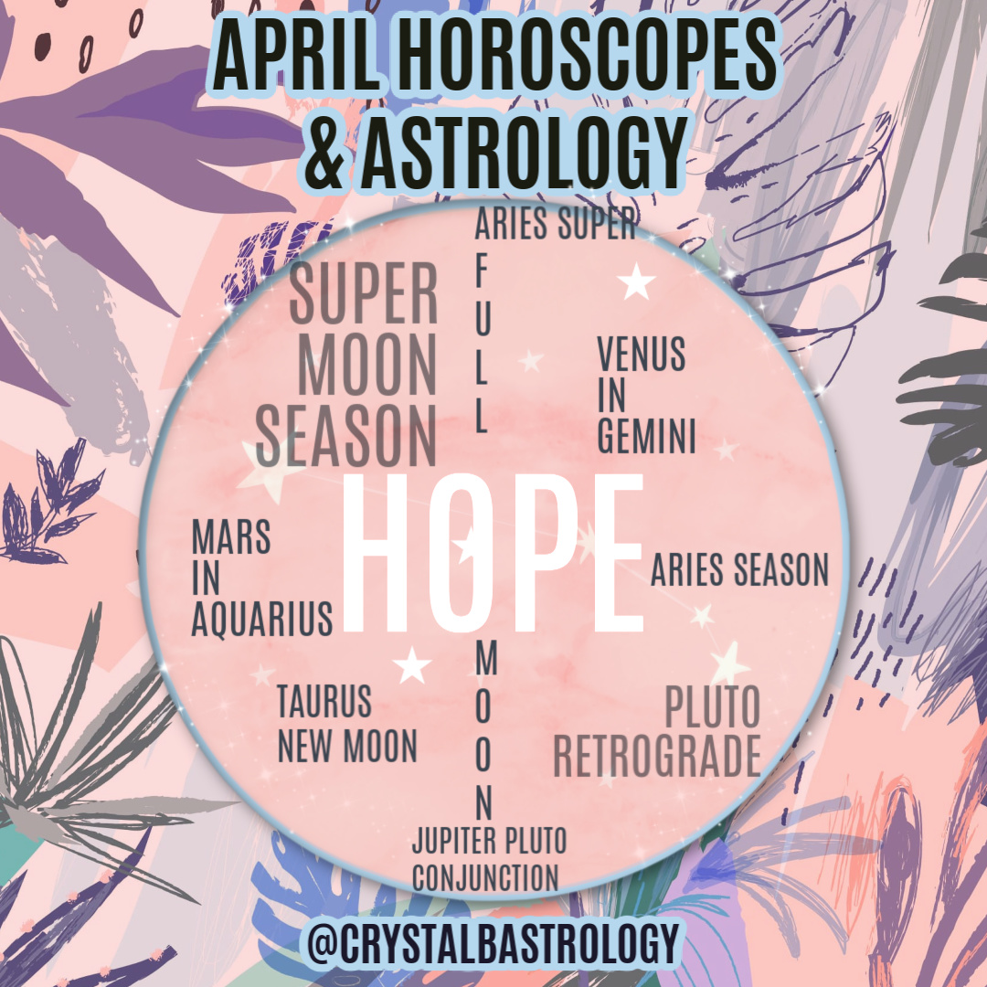 April 2020 Horoscopes and Astrology