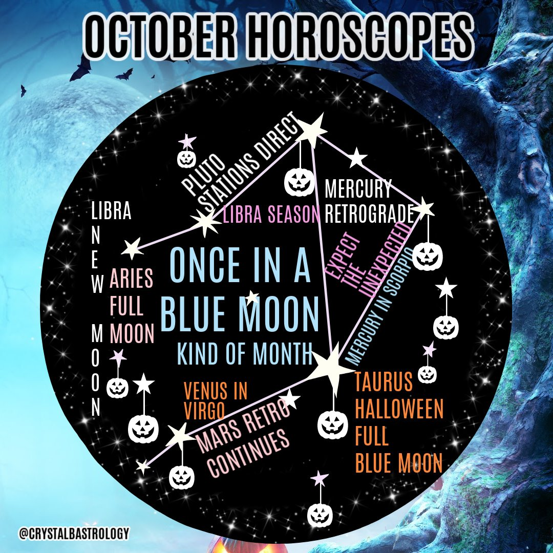 October 2020 Horoscopes and Astrology