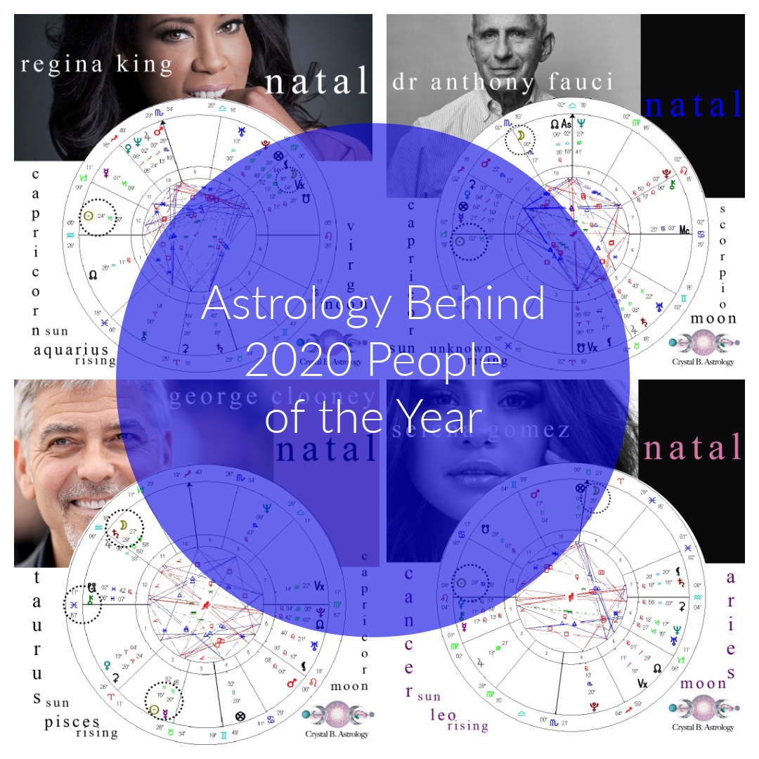 Astrology Behind 2020 People of the Year