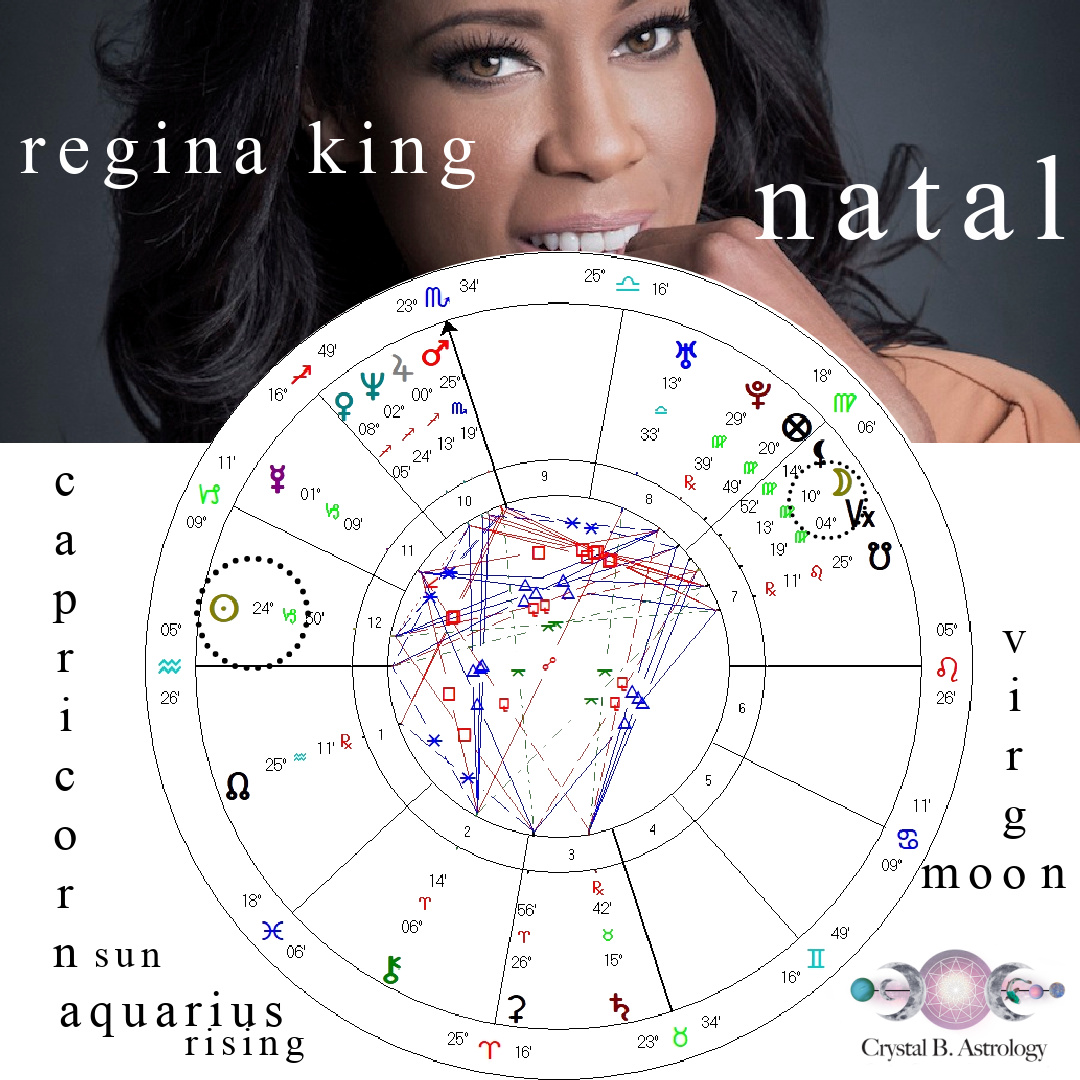 Astrology Behind 20 People of the Year   Crystal B. Astrology