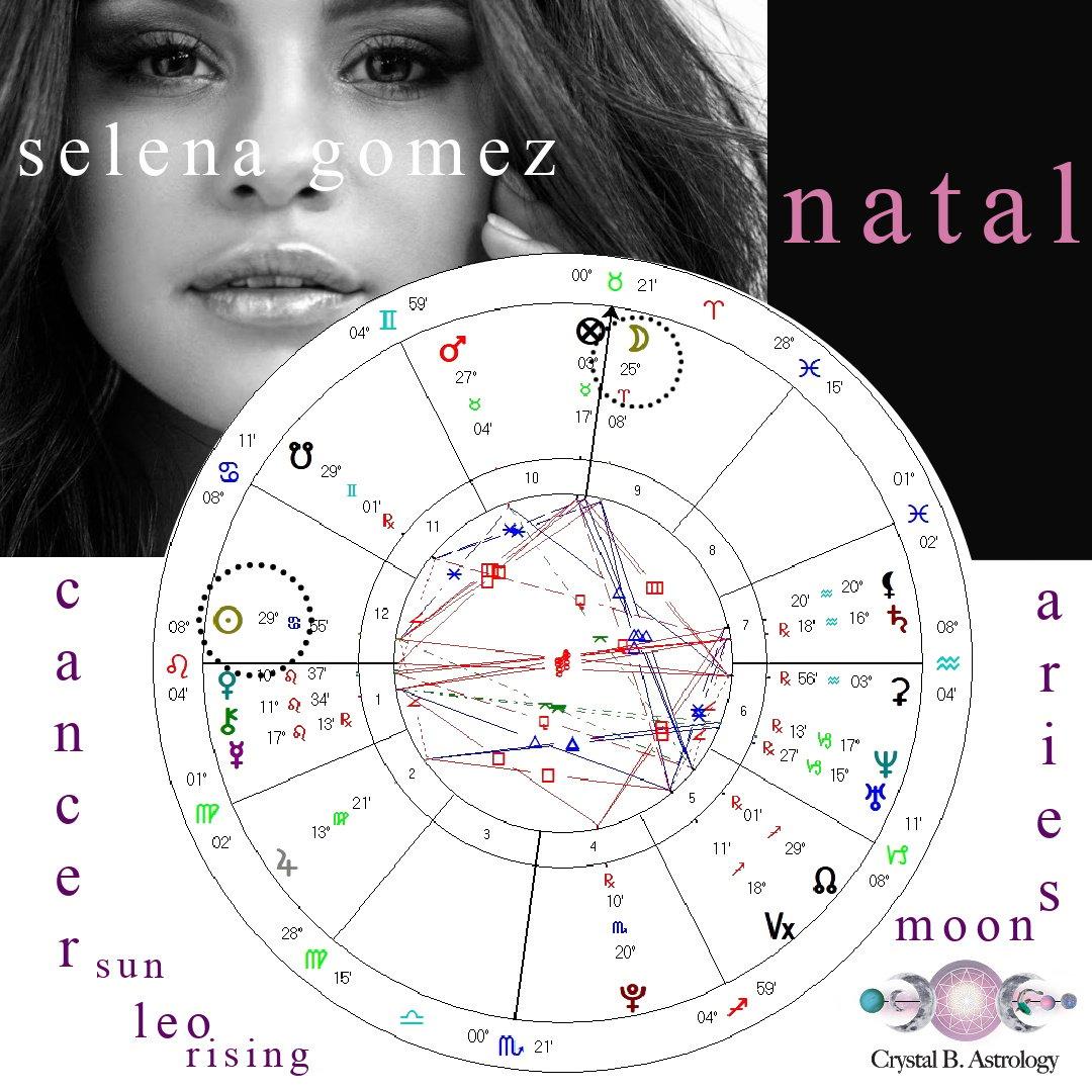 Selena Gomez Date Of Birth Astrology
