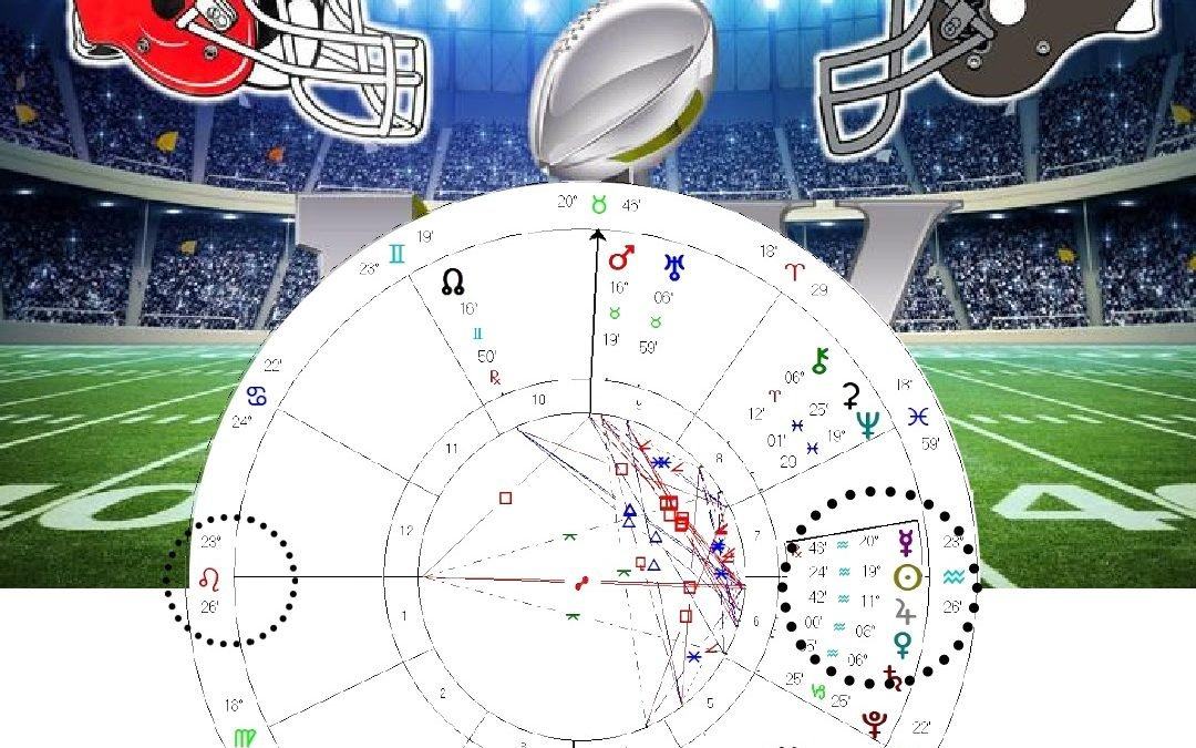 Super Bowl 2021 Astrology